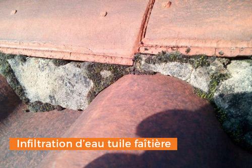 Les méthodes de remplacement des tuiles faîtières - Couvreur RCP Habitat